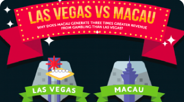 las vegas vs macau featured image