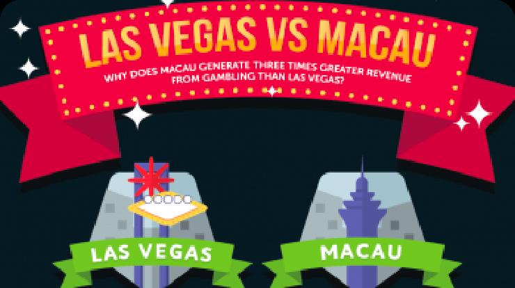 las vegas vs macau featured image